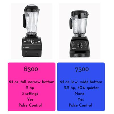 Vitamix 6300 blender review 3